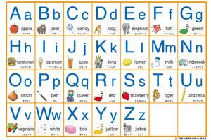 すべての講義 アルファベット 大文字 小文字 表 : Bing ホームページに移動する