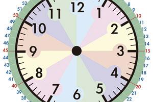 時計の理解|特別支援教育 ... : 幼児クイズ 問題 : クイズ